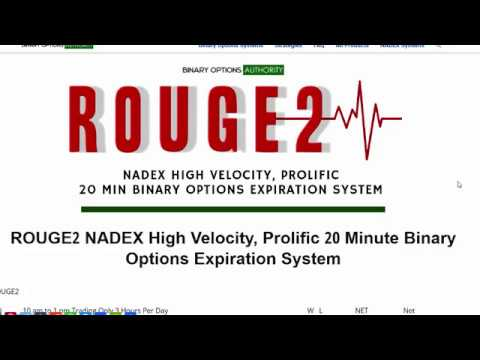 ROUGE2 NADEX 20 Minute Binary Options Expiration System