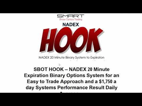 HOOK – NADEX 20 Minute Expiration Binary Options System Review