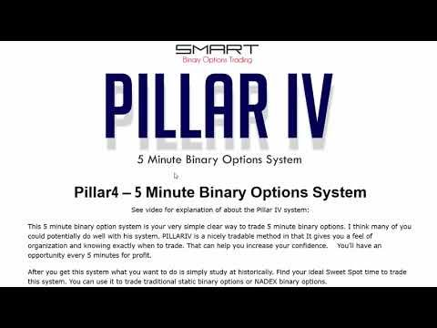 Pillar4 – 5 Minute Binary Options System Review   Overview